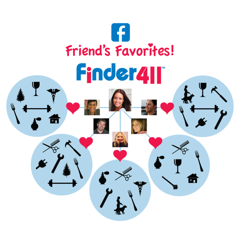 Finder411, Supporting Locally Owned Small Business
